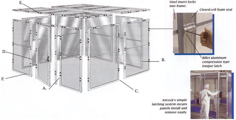 Modular Airlock Clean Rooms Diagram
